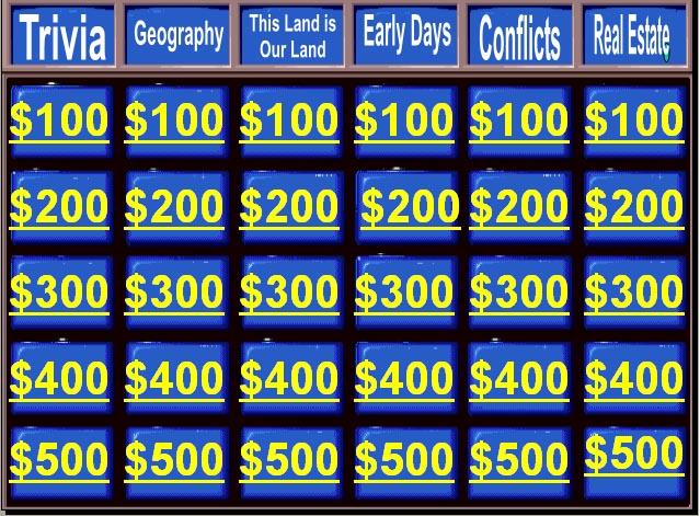 This is a Photo of a Jeopardy Game image.